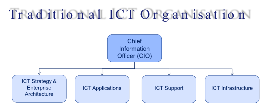 Traditional ICT Organisation